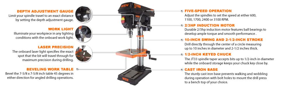 Wen 4210 drill press features chart