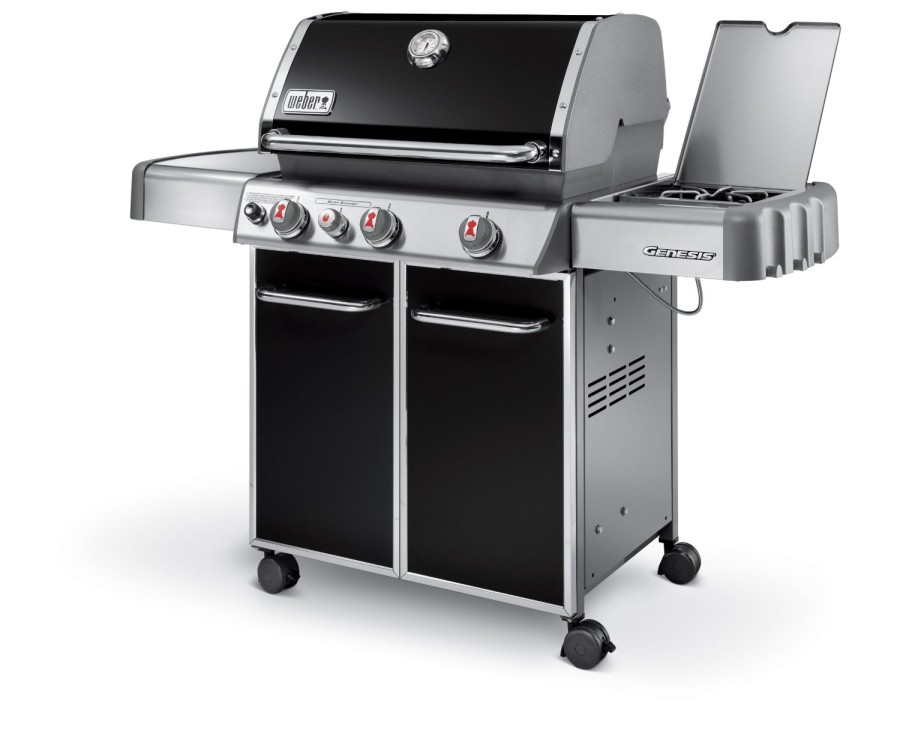 Weber S  Natural Gas Review