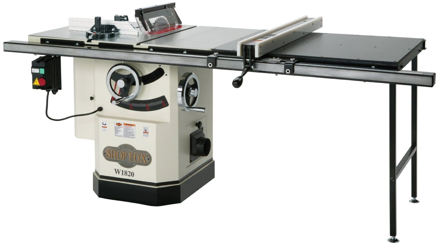 Best Table Saw Reviews In 2019 Our Top Picks