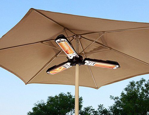 Umbrella heater